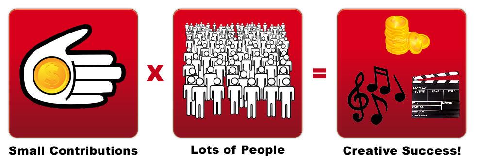 Pequeñas aportaciones y mucha gente conducen al éxito